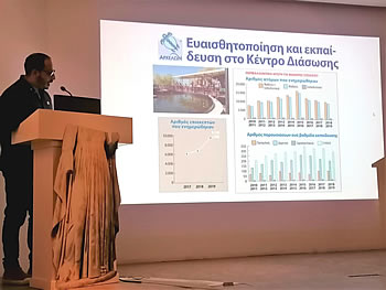 The outcome of ARCHELON's actions in 2019 at the IONIAN CENTER